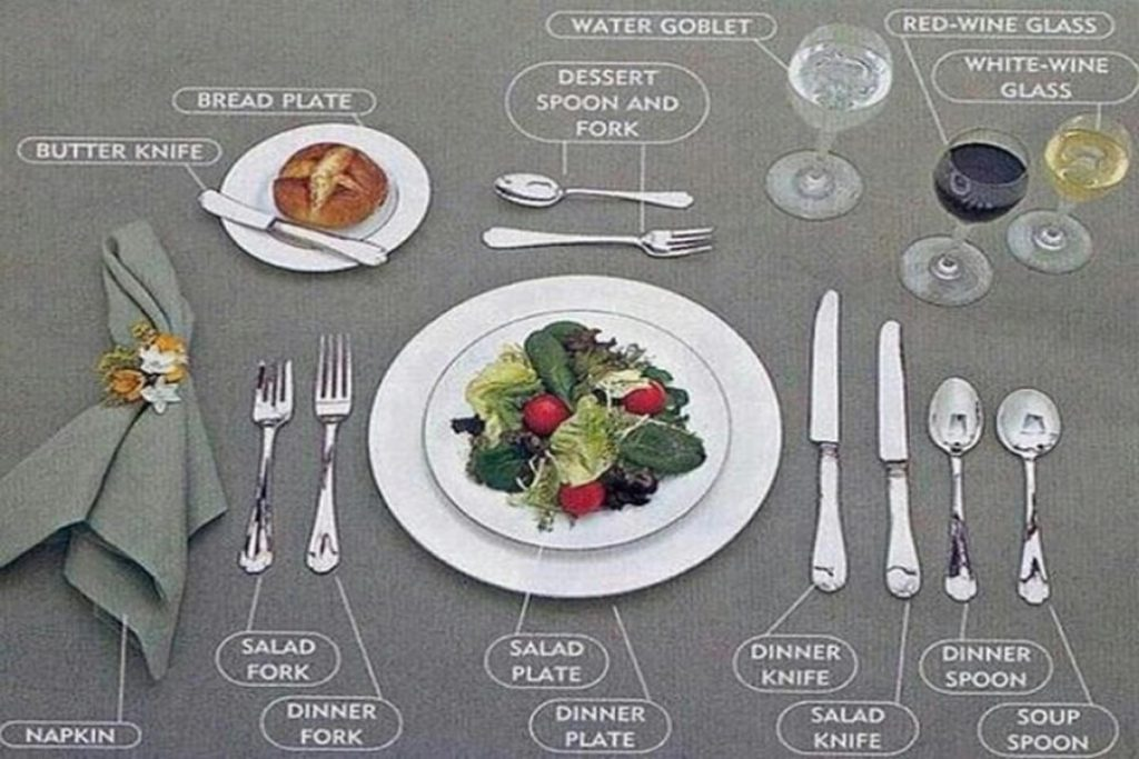 A brief picture guide to British table etiquette.