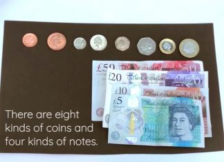 UK currency explained